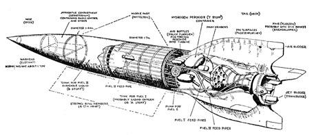 http://www.df.lth.se/~triad/rockets/jones.jpg
